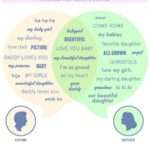 Family Facebook Behavior: Words Parents Use When Talking To Daughter [WORD CLOUD]