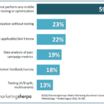 Optimization Of Mobile Efforts [CHART]
