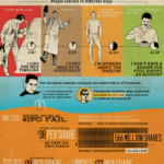 Facebook Privacy Fails [INFOGRAPHIC]