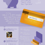 The Millennial Mind [INFOGRAPHIC]