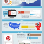 The Year In Social Media, 2012 [INFOGRAPHIC]
