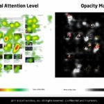 YouTube Eyetracking [HEATMAP]