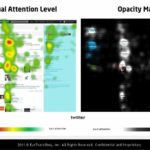 Twitter Eye Tracking [HEATMAP]