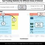 StumbleUpon Eyetracking Attention Order [HEATMAP]