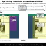 Tumblr Eyetracking Attention Order [HEATMAP]