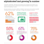 Mobile Enterprise [INFOGRAPHIC]