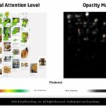 Pinterest Eyetracking [HEATMAP]