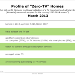 Zero-TV Homes, March 2013 [TABLE]