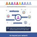 Facebook Graph Search For Recruiting [INFOGRAPHIC]