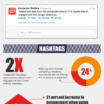 Maximize Your Tweets [INFOGRAPHIC]