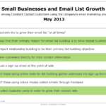Small Businesses & Email List Growth, May 2013 [TABLE]