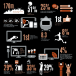 American Sports Content Consumption [INFOGRAPHIC]