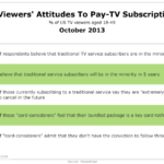 TV Viewers' Attitudes Toward Pay-TV, October 2013 [TABLE]
