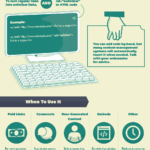 The Nofollow Tag [INFOGRAPHIC]