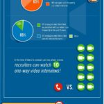 HR Technology Trends [INFOGRAPHIC]
