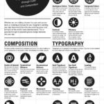 The Elements Of Sign Design [INFOGRAPHIC]