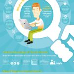 Social Search [INFOGRAPHIC]