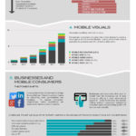 The Mobile Consumer [INFOGRAPHIC]