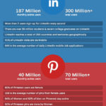 63 Social Media Stats For 2014 [INFOGRAPHIC]