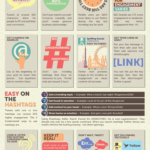 Infographic - Twitter Best Practices