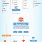Infographic - Facebook Advertising Options