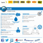 Infographic - Color