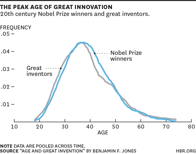champions of innovation essay Leadership and innovation by joanna  to make them innovators but to get them to accept innovation and prevent them from becoming innovation anti-champions.