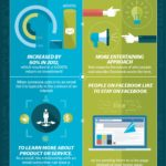 Infographic - Email Marketing vs Social Media Marketing