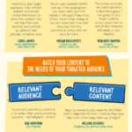 9 Blog Marketing Tactics [INFOGRAPHIC]