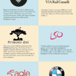Infographic - Hidden Messages In 40 Brand Logos