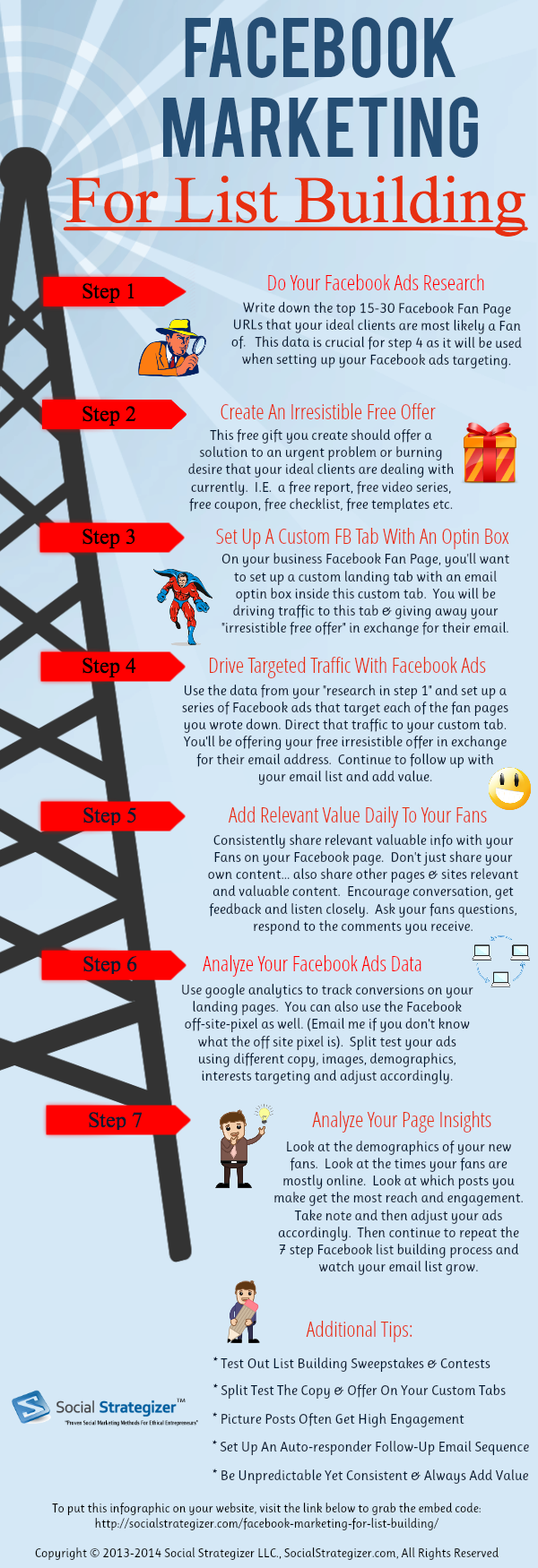 Facebook For Email List Building [INFOGRAPHIC]