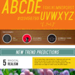 Infographic - 2015 Design Trends