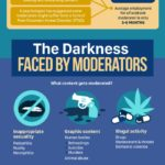 Infographic - Meet The Facebook Moderators