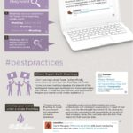 Harnessing #Hashtags [INFOGRAPHIC]