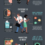 Effective B2B Storytelling [INFOGRAPHIC]