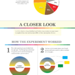 Infographic - Perceptions Of Color By Gender