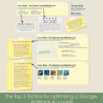Infographic - How Do Google AdWords Work?