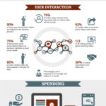 Video Marketing Statistics [INFOGRAPHIC]
