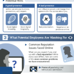 Managing Your Online Reputation [INFOGRAPHIC]