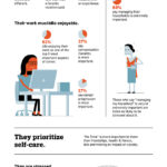 What Millennial Women Want [INFOGRAPHIC]