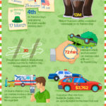 Saint Patrick's Day [INFOGRAPHIC]