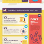 Email Etiquette [INFOGRAPHIC]