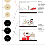 How Generations Watch Online Videos [INFOGRAPHIC]