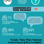 Presentation Tips [INFOGRAPHIC]