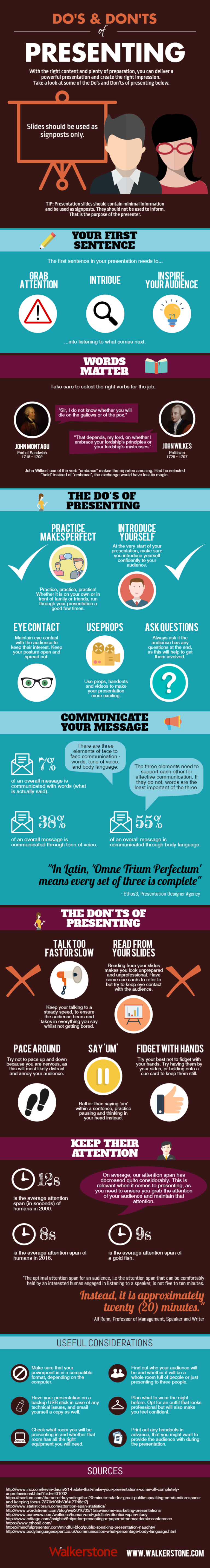 Infographic: Presenting Tips