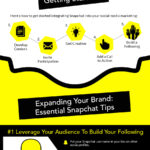 Snapchat For Marketing [INFOGRAPHIC]