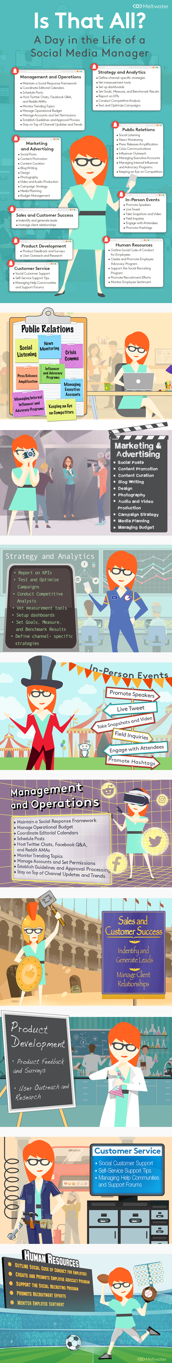 Infographic: Life Of A Social Media Manager