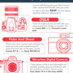 YouTube Channel Optimization [INFOGRAPHIC]