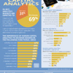 Human Analytics [INFOGRAPHIC]