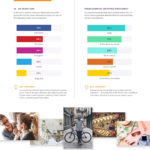 Social Commerce [INFOGRAPHIC]
